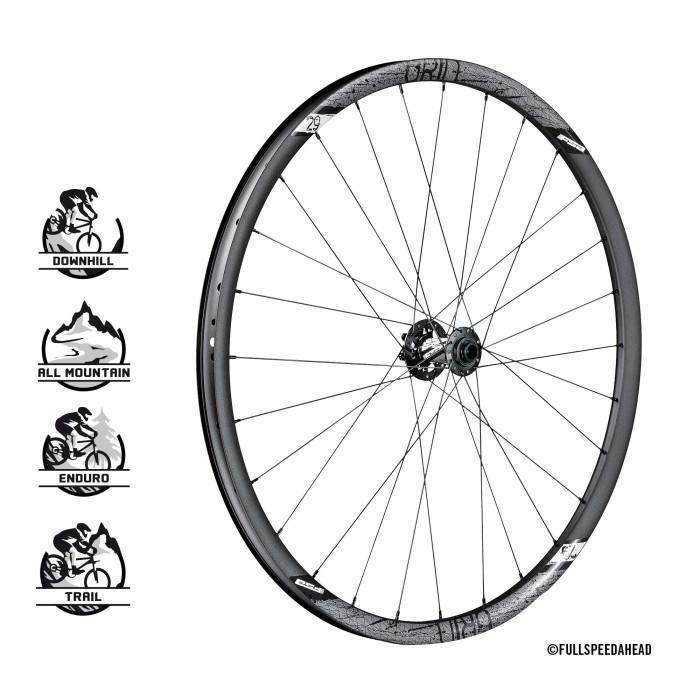 Juego de ruedas GRID